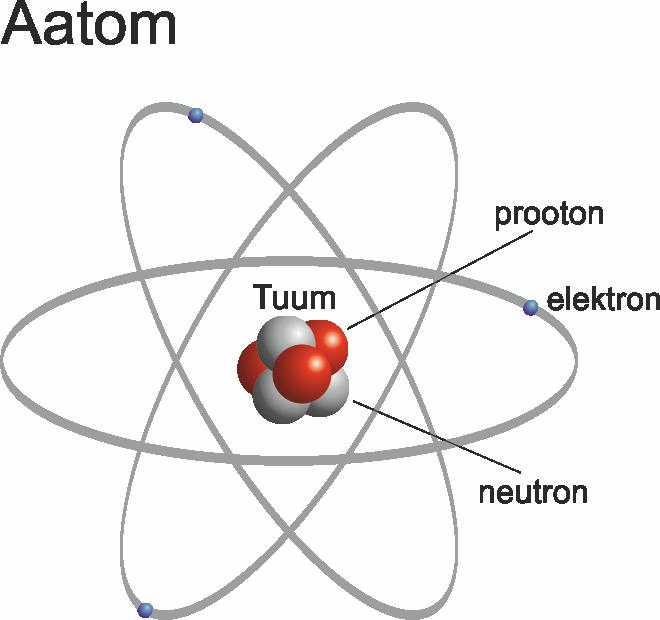 Aatom (Ly Sõõrd)