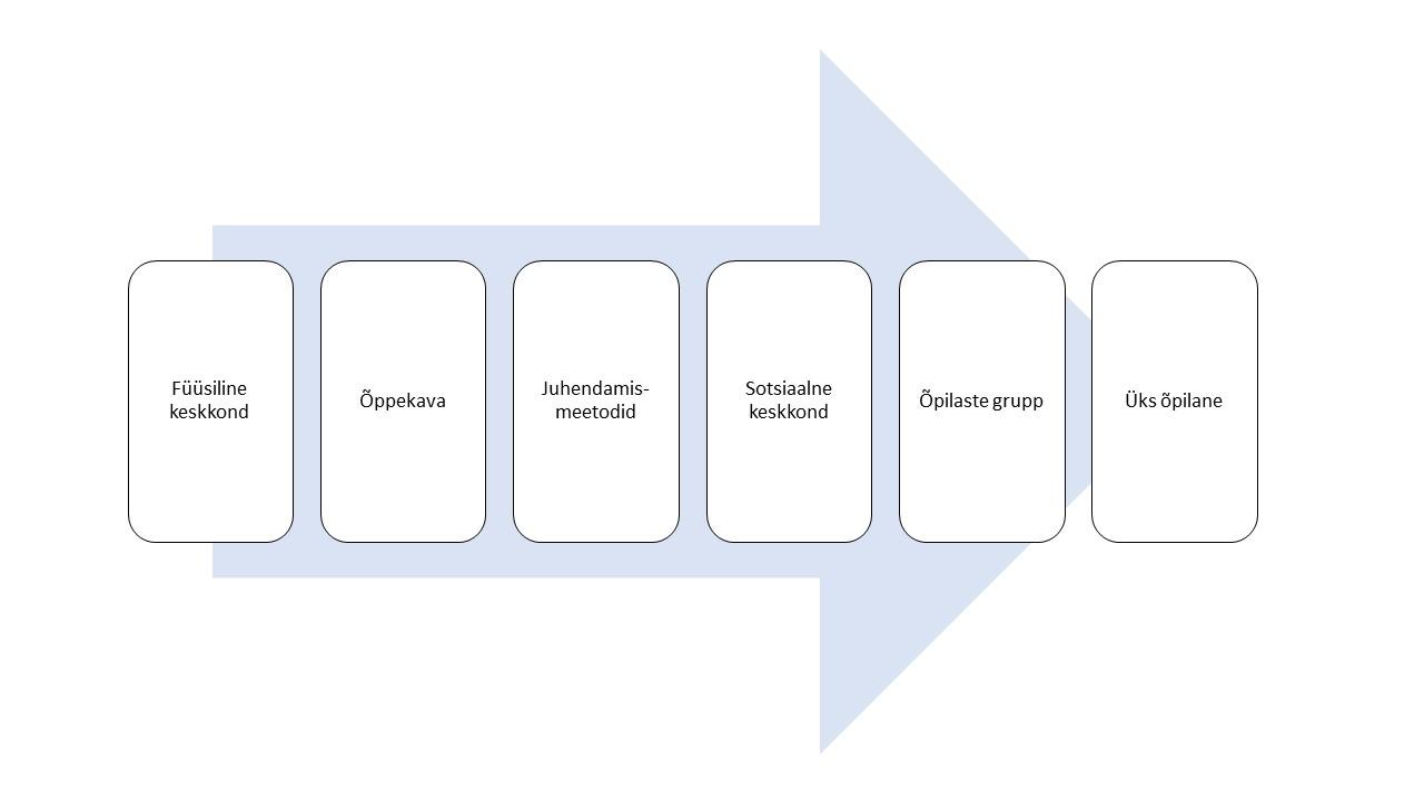 Biopsühhosotsiaalne analüüs