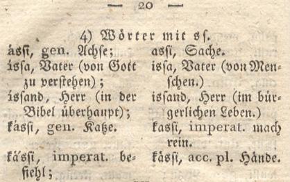 Hirschhausen, J. 1821. Ueber einige Vorschläge zur Verbesserung der Ehstnischen Orthographie. – Beiträge zur genauern Kenntniss der ehstnischen Sprache XIII, 1–27
